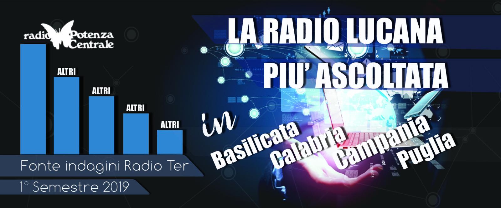 La Radio Più ascoltata della Basilicata
